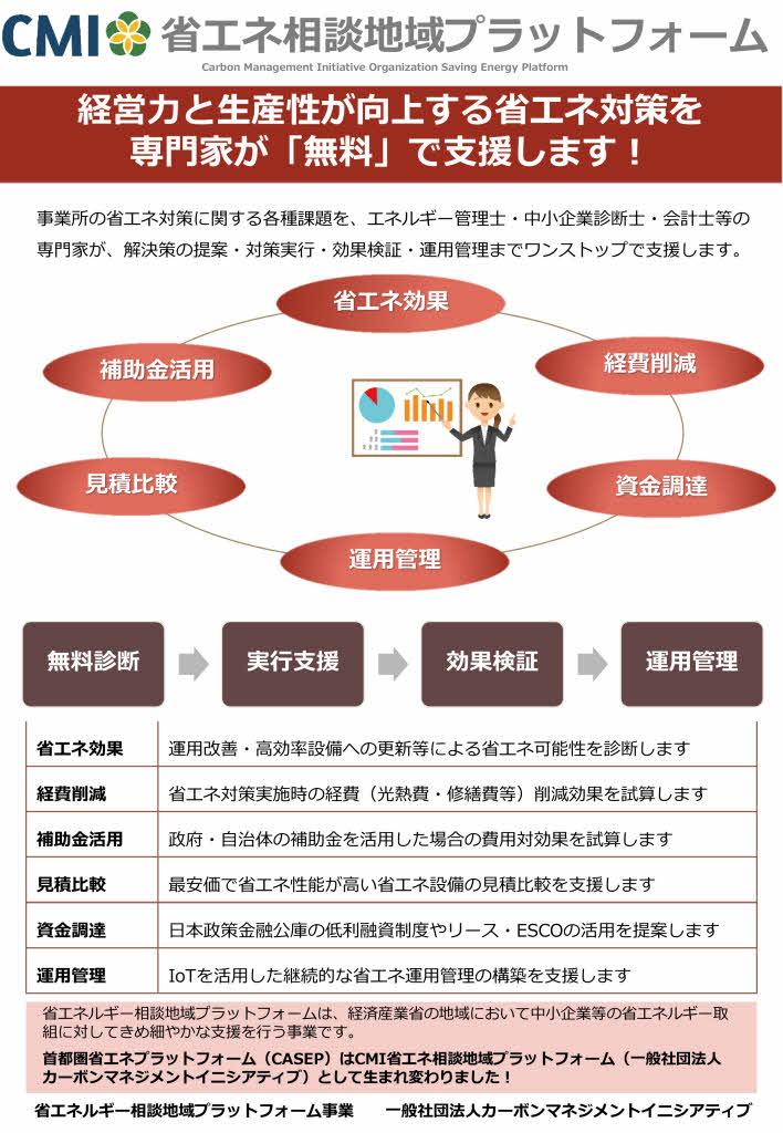 省エネ相談地域プラットフォーム申込書